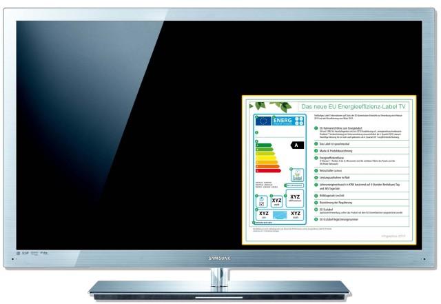 was bedeutet kwh/annum energielabel-kwh-annum-watt-stromverbrauch-sparen-smart-tv